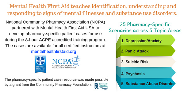 Mental Health First Aid Trainings Iowa Pharmacy Association